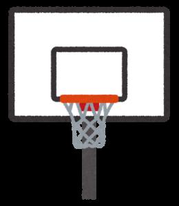 button-only@2x なぜ練習してもうまくならないのか?バスケ上達に必須の心構えとは